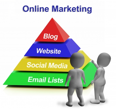 Online Markting for Making a Blog Successful