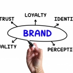 Why Branding is Important for Bloggers? Your Blog Your Brand