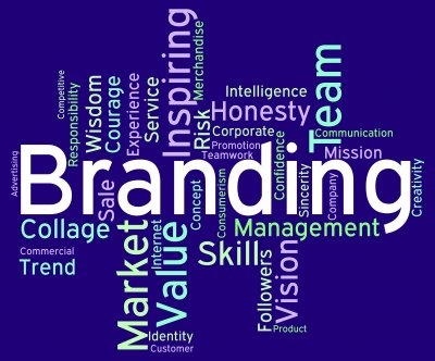 Different Aspects of Branding